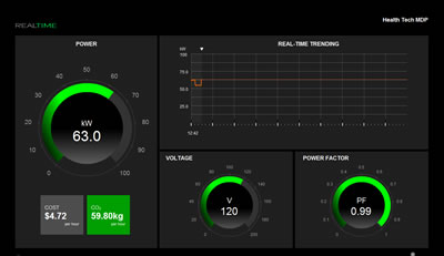 View the Health/Tech Center's real time energy use by clicking The Dashboard  image.