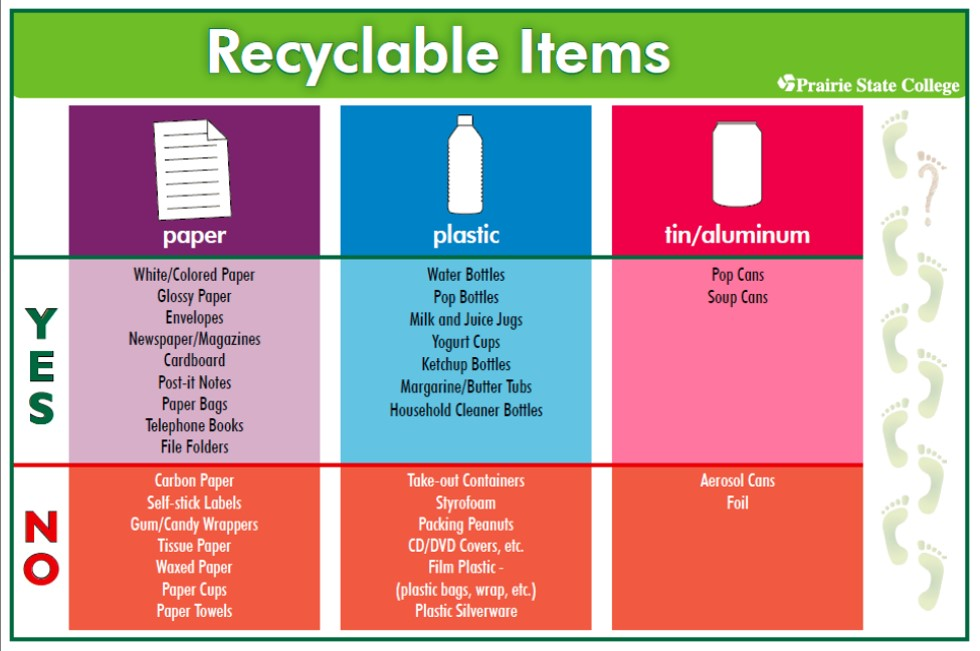 Acceptable Materials for Recycling